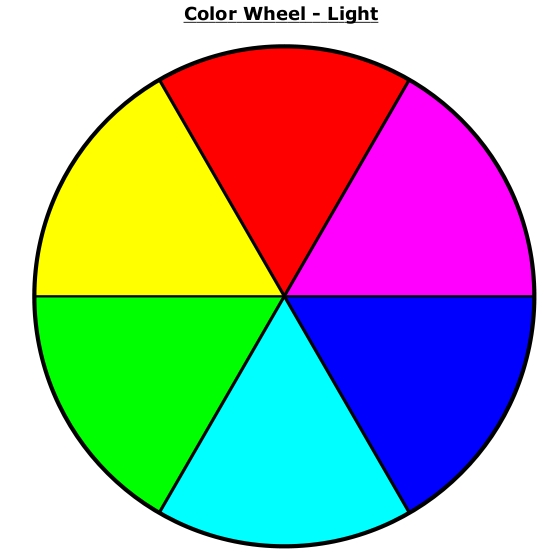 Color by numbers likoma - Show color wheel ...