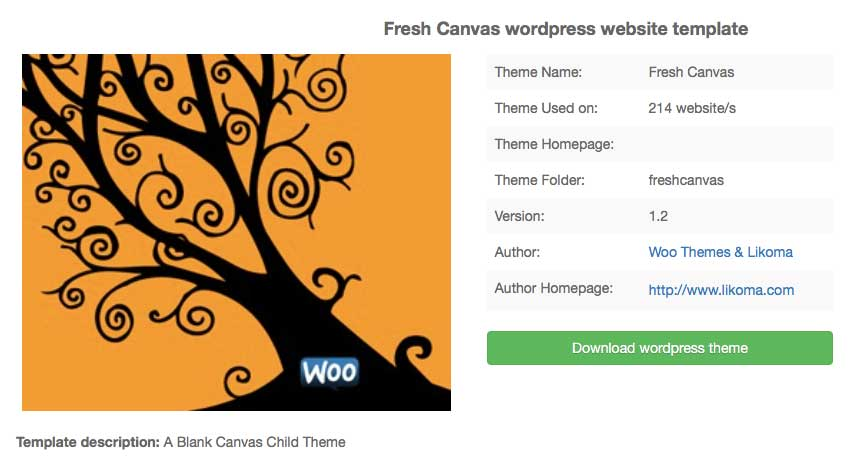 Thinking about selling WordPress themes?