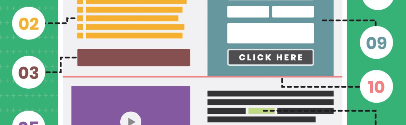 How To Build an Optimized Landing Page (Beginner's Guide) – Infographic